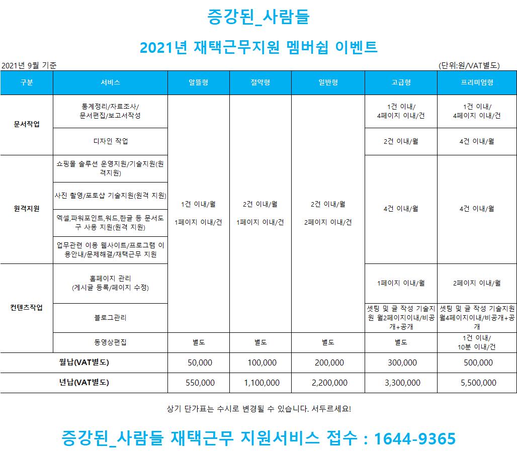 재택근무지원서비스단가표_202109